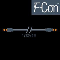 Lignes de liaison STAK3/STAS3