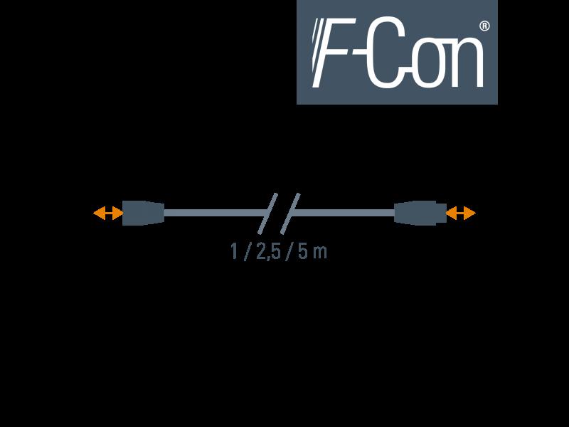 Linee di collegamento STAK3/STAS3