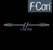 Líneas de conexión STAK3/STAS3
