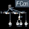 Ejemplo del uso de los módulos y cables F-Con