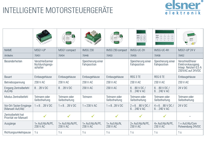 Tabelle Motorsteuergeräte